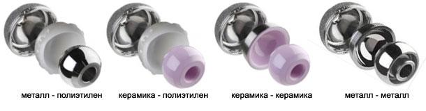 Эндопротезы в Украине