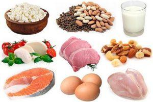 Еда при переломе кости